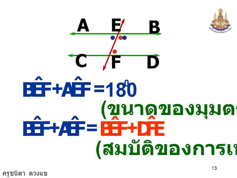 ครูชนิดา ดวงแข 12 A B D C E F พิสูจน์ AB // CD ( กำหนดให้ ) ( ขนาดมุมภายในบนข้างเดียวกันของ เส้นตัดเส้นขนานรวมกันเท่ากับ 180 ) FEB ˆ EFD ˆ += 180 0
