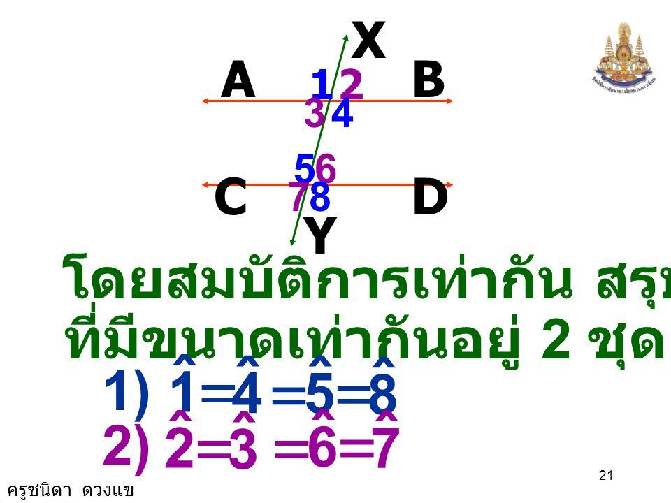 ครูชนิดา ดวงแข 20 AB X DC Y 1 2 34 65 78 เนื่องจาก XY ตัดกับ และ AB CD จะได้มุมตรงข้ามมีขนาดเท่ากันคือ 1 ˆ 4 ˆ =, 5 ˆ 8 ˆ = และ 6 ˆ 7 ˆ = 2 ˆ 3 ˆ =,