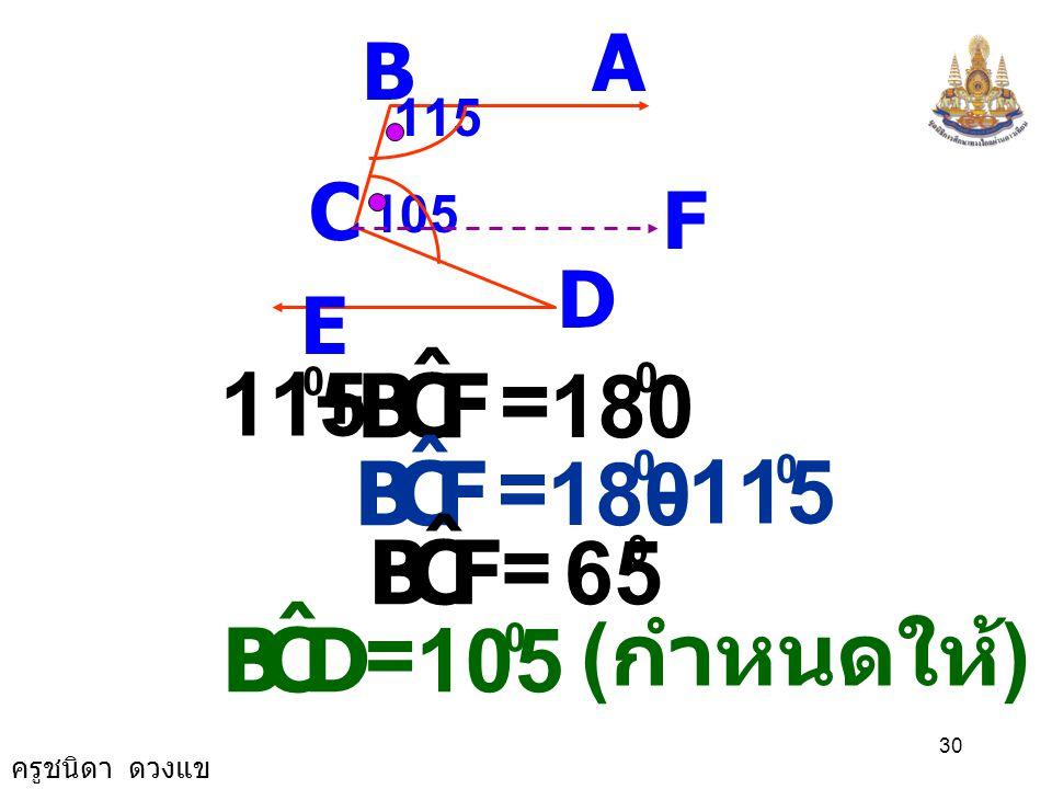 ครูชนิดา ดวงแข 29 ( ขนาดมุมภายในบนข้างเดียวกันของ เส้นตัดเส้นขนานรวมกันเท่ากับ 180 ) AB C D E 115 105 F CBA ˆ FCB ˆ += 180 0 พิสูจน์ ( กำหนดให้ ) BA // CF