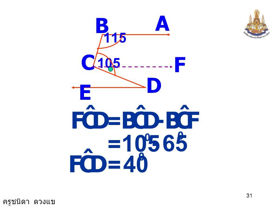 ครูชนิดา ดวงแข 30 ( กำหนดให้ ) AB C D E 115 105 F FCB ˆ += 180 0 115 0 FCB ˆ = 180 0 115 0 - DCB ˆ = 105 0 FCB ˆ = 65 0