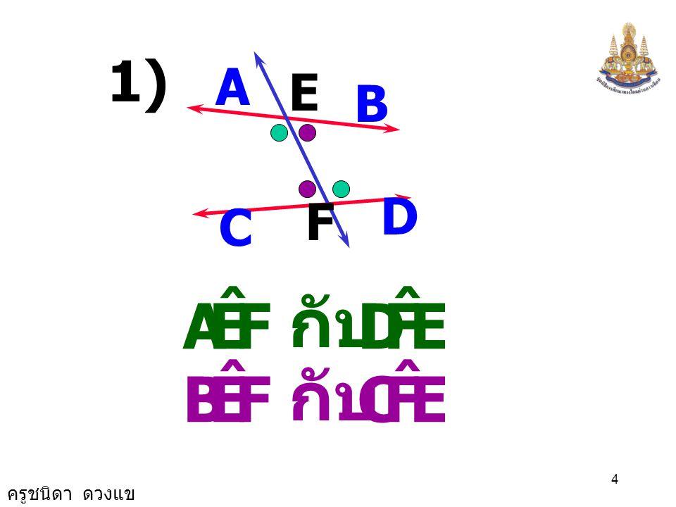 ครูชนิดา ดวงแข 14 A B D C E F ( ขนาดมุมภายในบนข้างเดียวกันของ เส้นตัดเส้นขนานรวมกันเท่ากับ 180 ) FEA ˆ = EFD ˆ จะได้ ( นำ มาลบทั้งสองข้าง ) FE B ˆ FEA ˆ EFC ˆ += 180 0