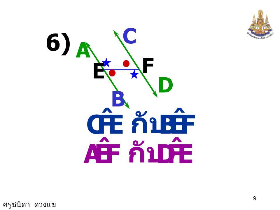 ครูชนิดา ดวงแข 9 A E B D F C 6) EFC ˆ FEB ˆ กับ FEA ˆ EFD ˆ