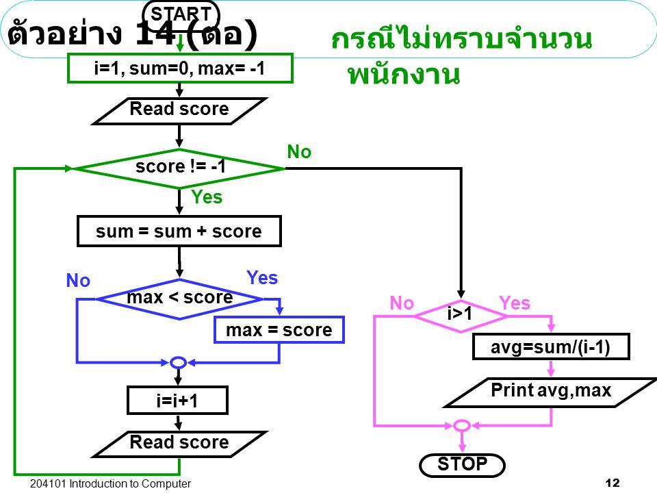 204101 Introduction to Computer 12 ตัวอย่าง 14 ( ต่อ ) กรณีไม่ทราบจำนวน พนักงาน Print avg,max Read score max < score No Yes max = score START STOP i=1