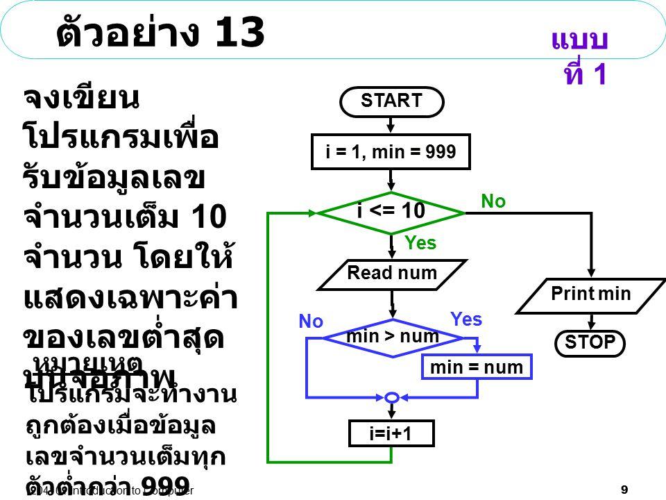 204101 Introduction to Computer 9 ตัวอย่าง 13 จงเขียน โปรแกรมเพื่อ รับข้อมูลเลข จำนวนเต็ม 10 จำนวน โดยให้ แสดงเฉพาะค่า ของเลขต่ำสุด บนจอภาพ min > num