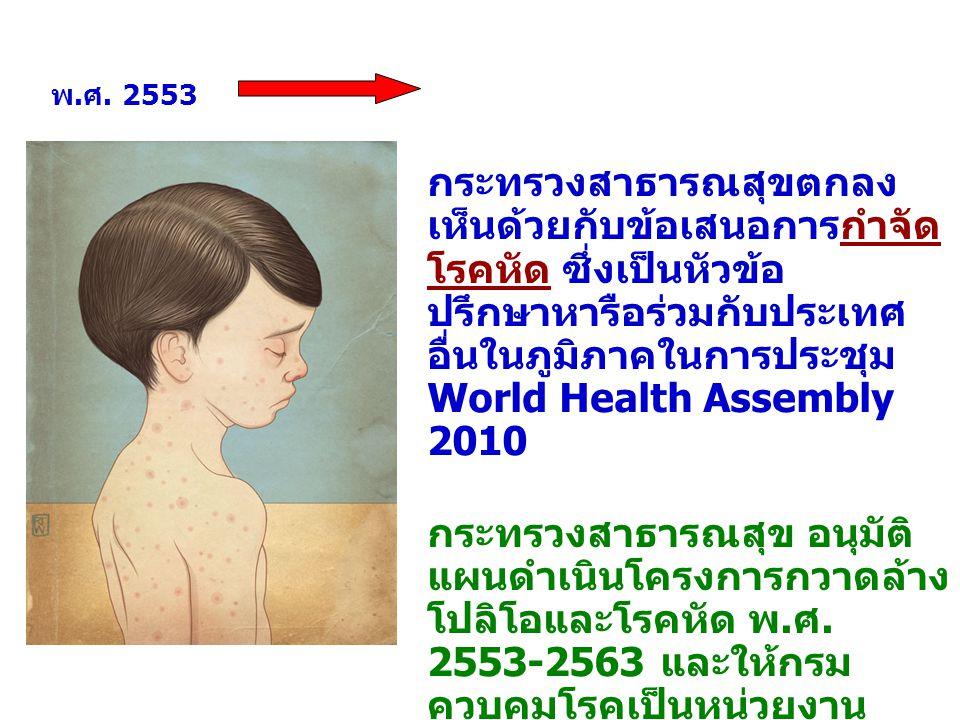 วัตถุประสงค์การดำเนินการ รักษาสถานะปลอดโรคโปลิโอใน ประเทศไทย ลดอุบัติการณ์การเกิดโรคหัดใน ประเทศไทยลงเหลือไม่เกิน 1 รายต่อประชากรหนึ่งล้านคนในปี 2563 ( ไม่เกิน 5 รายต่อประชากรหนึ่งล้าน ในปี 2558) 1 2