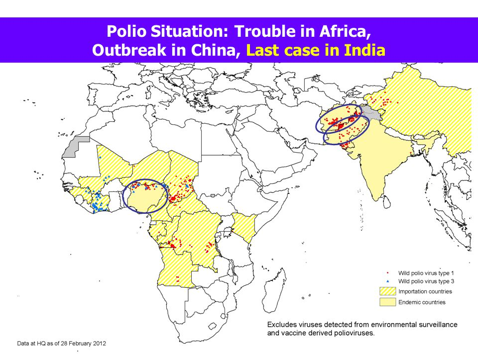 Polio Situation: Trouble in Africa, Outbreak in China, Last case in India