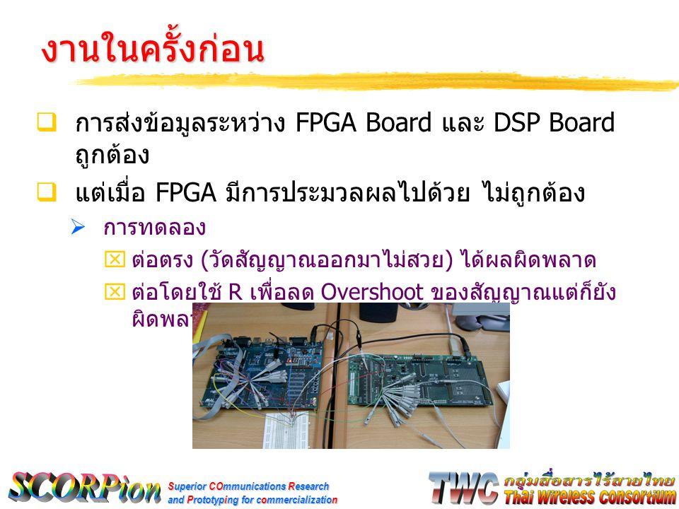 งานในครั้งก่อน  การส่งข้อมูลระหว่าง FPGA Board และ DSP Board ถูกต้อง  แต่เมื่อ FPGA มีการประมวลผลไปด้วย ไม่ถูกต้อง  การทดลอง  ต่อตรง ( วัดสัญญาณออกมาไม่สวย ) ได้ผลผิดพลาด  ต่อโดยใช้ R เพื่อลด Overshoot ของสัญญาณแต่ก็ยัง ผิดพลาด