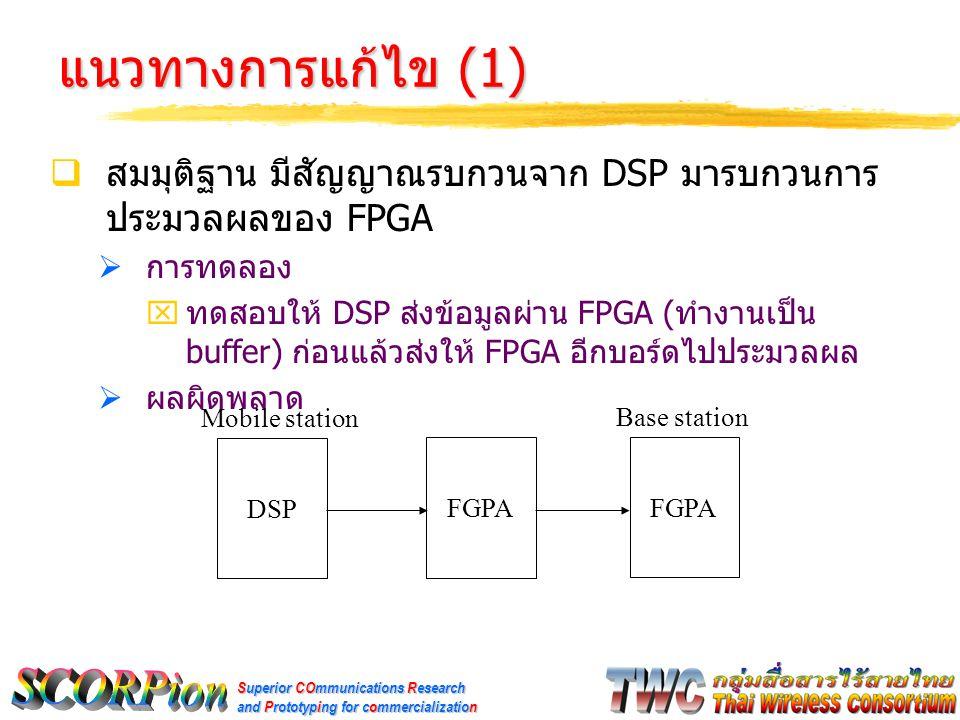 Superior COmmunications Research and Prototyping for commercialization แนวทางการแก้ไข (1)  สมมุติฐาน มีสัญญาณรบกวนจาก DSP มารบกวนการ ประมวลผลของ FPGA  การทดลอง  ทดสอบให้ DSP ส่งข้อมูลผ่าน FPGA ( ทำงานเป็น buffer) ก่อนแล้วส่งให้ FPGA อีกบอร์ดไปประมวลผล  ผลผิดพลาด FGPA DSP Base station Mobile station