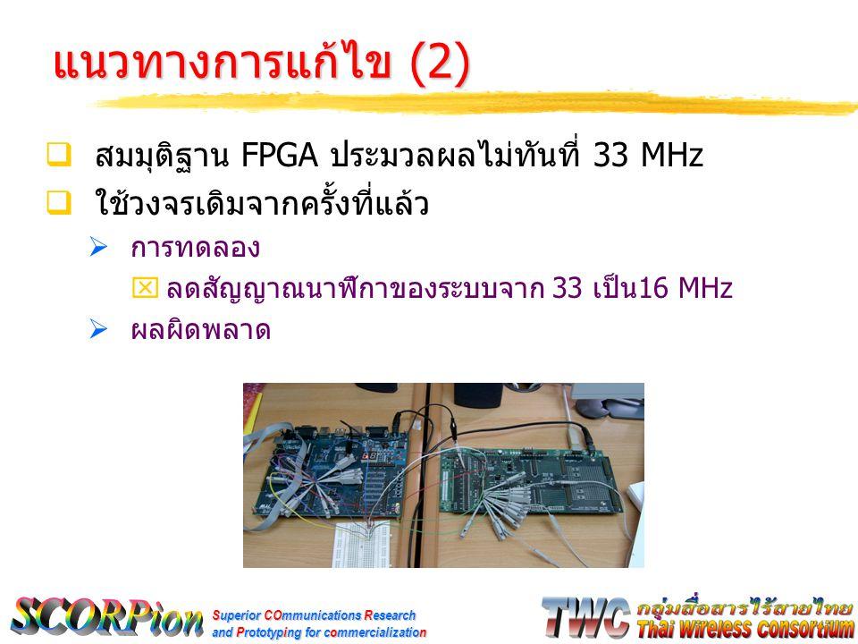 Superior COmmunications Research and Prototyping for commercialization แนวทางการแก้ไข (2)  สมมุติฐาน FPGA ประมวลผลไม่ทันที่ 33 MHz  ใช้วงจรเดิมจากครั้งที่แล้ว  การทดลอง  ลดสัญญาณนาฬิกาของระบบจาก 33 เป็น 16 MHz  ผลผิดพลาด
