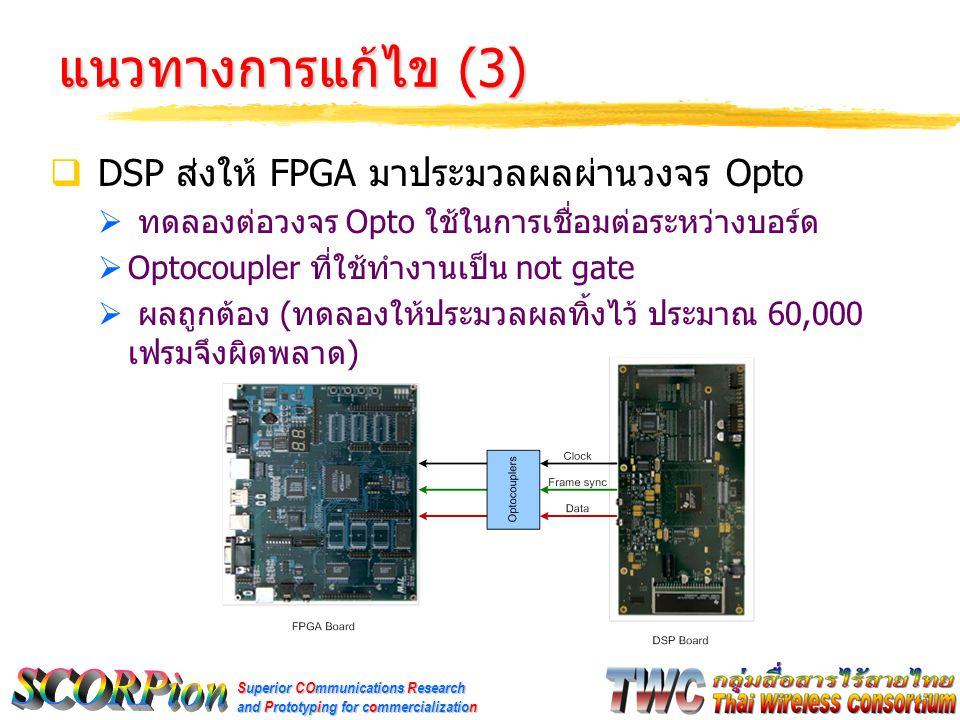 Superior COmmunications Research and Prototyping for commercialization แนวทางการแก้ไข (3)  DSP ส่งให้ FPGA มาประมวลผลผ่านวงจร Opto  ทดลองต่อวงจร Opto ใช้ในการเชื่อมต่อระหว่างบอร์ด  Optocoupler ที่ใช้ทำงานเป็น not gate  ผลถูกต้อง ( ทดลองให้ประมวลผลทิ้งไว้ ประมาณ 60,000 เฟรมจึงผิดพลาด )