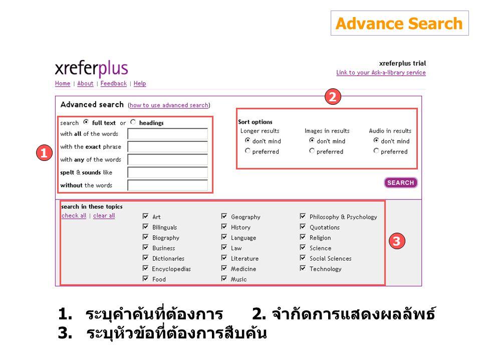 Advance Search 3 2 1 1.ระบุคำค้นที่ต้องการ 2. จำกัดการแสดงผลลัพธ์ 3. ระบุหัวข้อที่ต้องการสืบค้น