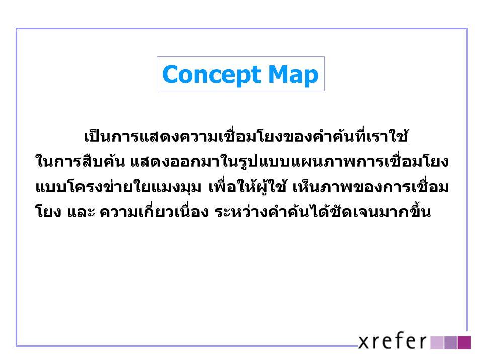 Concept Map เป็นการแสดงความเชื่อมโยงของคำค้นที่เราใช้ ในการสืบค้น แสดงออกมาในรูปแบบแผนภาพการเชื่อมโยง แบบโครงข่ายใยแมงมุม เพื่อให้ผู้ใช้ เห็นภาพของการเชื่อม โยง และ ความเกี่ยวเนื่อง ระหว่างคำค้นได้ชัดเจนมากขึ้น