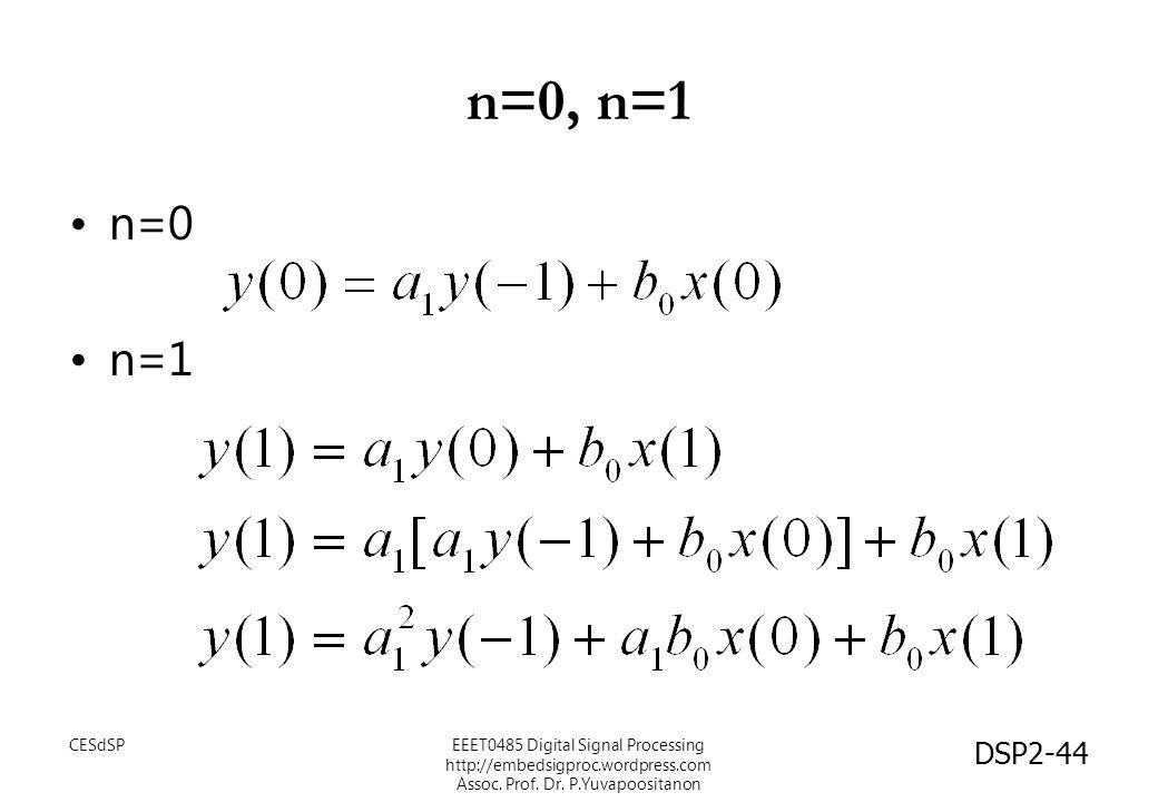 n=0, n=1 n=0 n=1 CESdSPEEET0485 Digital Signal Processing http://embedsigproc.wordpress.com Assoc. Prof. Dr. P.Yuvapoositanon DSP2-44