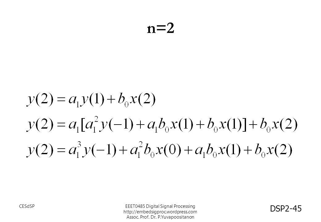 n=2 CESdSPEEET0485 Digital Signal Processing http://embedsigproc.wordpress.com Assoc. Prof. Dr. P.Yuvapoositanon DSP2-45