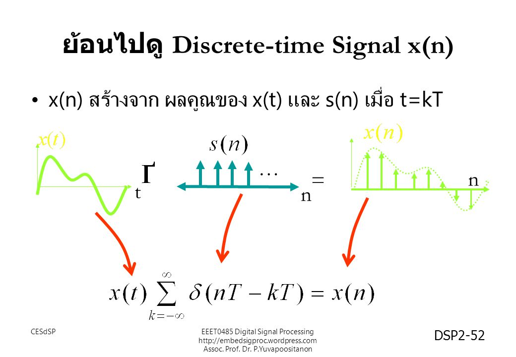 DSP2-52 ย้อนไปดู Discrete-time Signal x(n) x(n) สร้างจาก ผลคูณของ x(t) และ s(n) เมื่อ t=kT t n n = … EEET0485 Digital Signal Processing http://embedsi