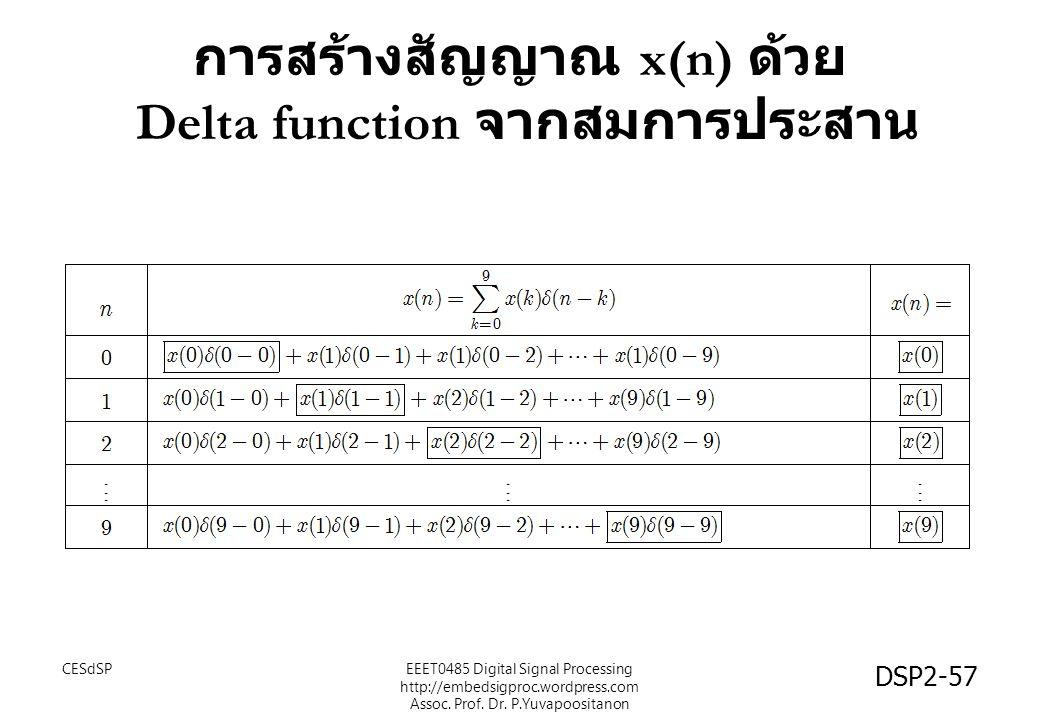 การสร้างสัญญาณ x(n) ด้วย Delta function จากสมการประสาน CESdSPEEET0485 Digital Signal Processing http://embedsigproc.wordpress.com Assoc. Prof. Dr. P.Y
