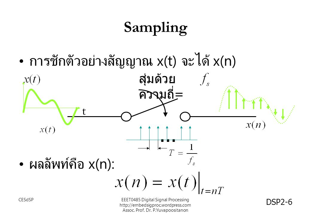 สมการผลต่างแบบวนซ้ำ Recursive Difference Equation คือ การ วน เอาท์พุท y(n-l) มาคำนวณ y(n) CESdSPEEET0485 Digital Signal Processing http://embedsigproc.wordpress.com Assoc.
