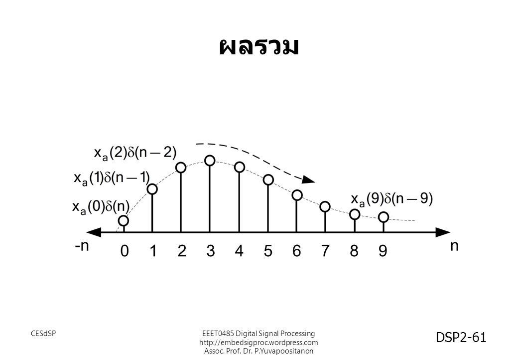 ผลรวม CESdSPEEET0485 Digital Signal Processing http://embedsigproc.wordpress.com Assoc. Prof. Dr. P.Yuvapoositanon DSP2-61