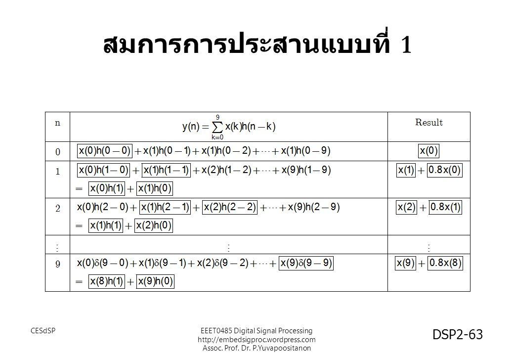 สมการการประสานแบบที่ 1 CESdSPEEET0485 Digital Signal Processing http://embedsigproc.wordpress.com Assoc. Prof. Dr. P.Yuvapoositanon DSP2-63