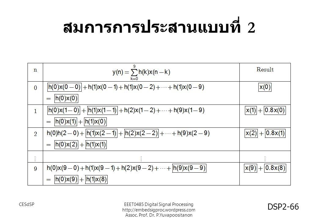 สมการการประสานแบบที่ 2 CESdSPEEET0485 Digital Signal Processing http://embedsigproc.wordpress.com Assoc. Prof. Dr. P.Yuvapoositanon DSP2-66