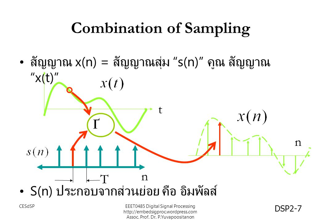 "DSP2-7 Combination of Sampling สัญญาณ x(n) = สัญญาณสุ่ม ""s(n)"" คูณ สัญญาณ ""x(t)"" S(n) ประกอบจากส่วนย่อย คือ อิมพัลส์ n T t n EEET0485 Digital Signal P"