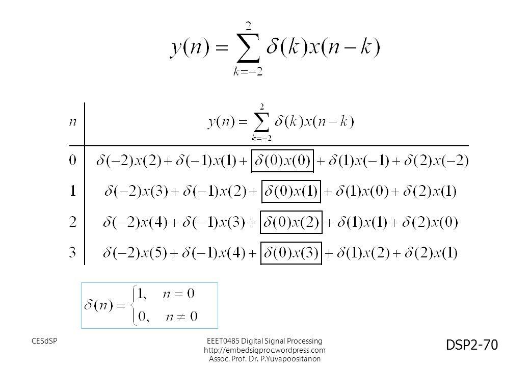 CESdSPEEET0485 Digital Signal Processing http://embedsigproc.wordpress.com Assoc. Prof. Dr. P.Yuvapoositanon DSP2-70