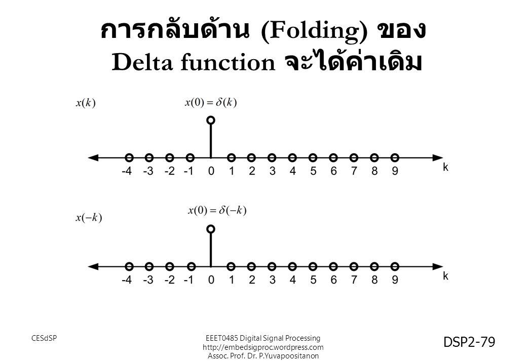 การกลับด้าน (Folding) ของ Delta function จะได้ค่าเดิม CESdSPEEET0485 Digital Signal Processing http://embedsigproc.wordpress.com Assoc. Prof. Dr. P.Yu