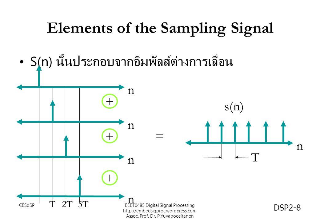 DSP2-8 Elements of the Sampling Signal S(n) นั้นประกอบจากอิมพัลส์ต่างการเลื่อน n T n n n n T2T3T s(n) + + + = EEET0485 Digital Signal Processing http: