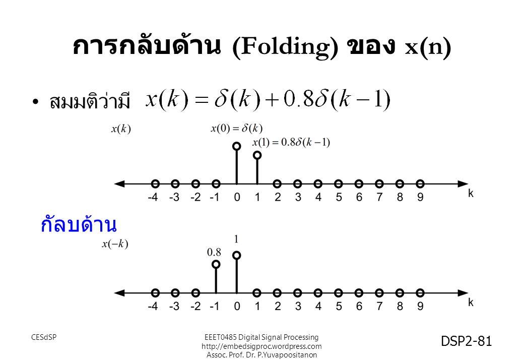 สมมติว่ามี การกลับด้าน (Folding) ของ x(n) CESdSPEEET0485 Digital Signal Processing http://embedsigproc.wordpress.com Assoc. Prof. Dr. P.Yuvapoositanon