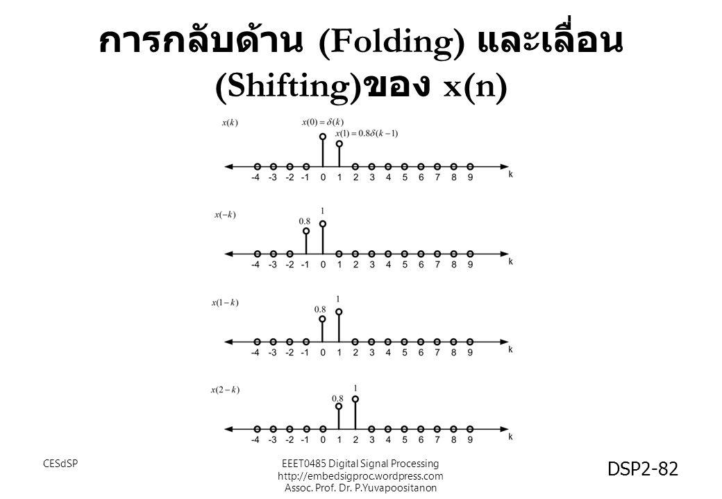 การกลับด้าน (Folding) และเลื่อน (Shifting) ของ x(n) CESdSPEEET0485 Digital Signal Processing http://embedsigproc.wordpress.com Assoc. Prof. Dr. P.Yuva
