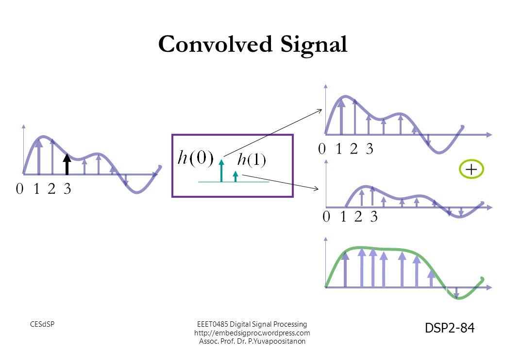 DSP2-84 Convolved Signal + 1203 1203 EEET0485 Digital Signal Processing http://embedsigproc.wordpress.com Assoc. Prof. Dr. P.Yuvapoositanon CESdSP 120