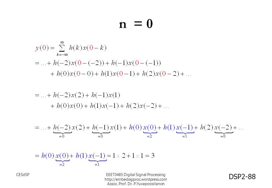 DSP2-88 n = 0 EEET0485 Digital Signal Processing http://embedsigproc.wordpress.com Assoc. Prof. Dr. P.Yuvapoositanon CESdSP