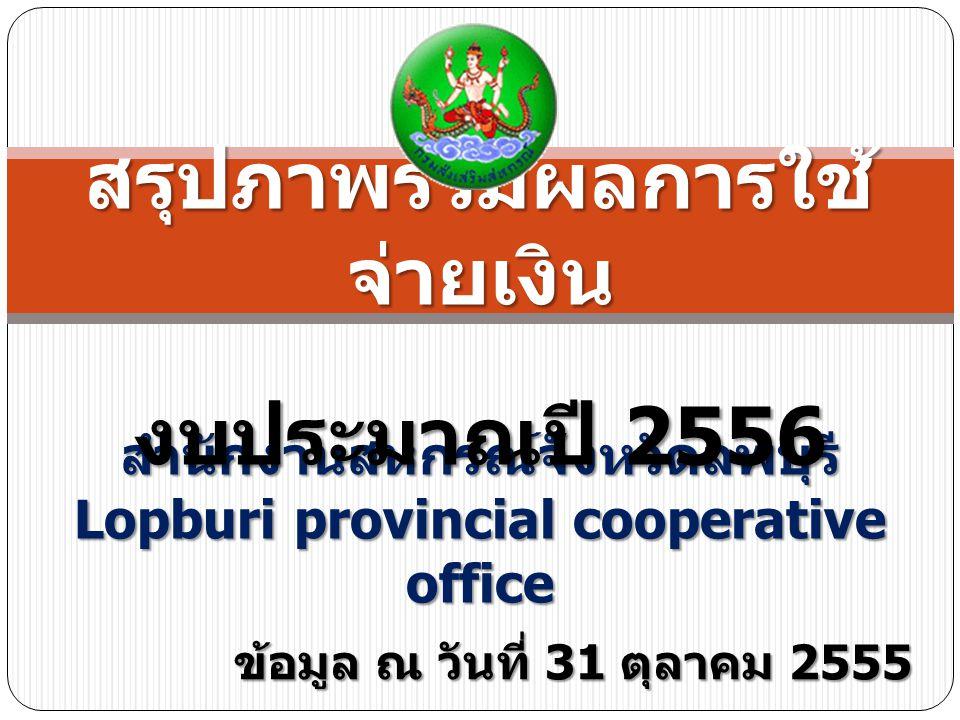 สำนักงานสหกรณ์จังหวัดลพบุรี Lopburi provincial cooperative office สรุปภาพรวมผลการใช้ จ่ายเงิน งบประมาณปี 2556 ข้อมูล ณ วันที่ 31 ตุลาคม 2555