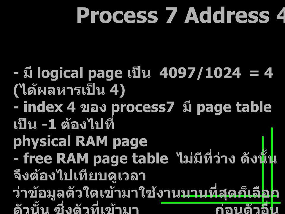 Process 7 Address 4097 - มี logical page เป็น 4097/1024 = 4 ( ได้ผลหารเป็น 4) - index 4 ของ process7 มี page table เป็น -1 ต้องไปที่ physical RAM page - free RAM page table ไม่มีที่ว่าง ดังนั้น จึงต้องไปเทียบดูเวลา ว่าข้อมูลตัวใดเข้ามาใช้งานนานที่สุดก็เลือก ตัวนั้น ซึ่งตัวที่เข้ามา ก่อนตัวอื่น ก็คือ physical RAM page 3 ที่เวลา 10:14 และต้อง ปรับเวลาล่าสุดจากนั้นกลับไปทำที่ DASD page จาก backing store