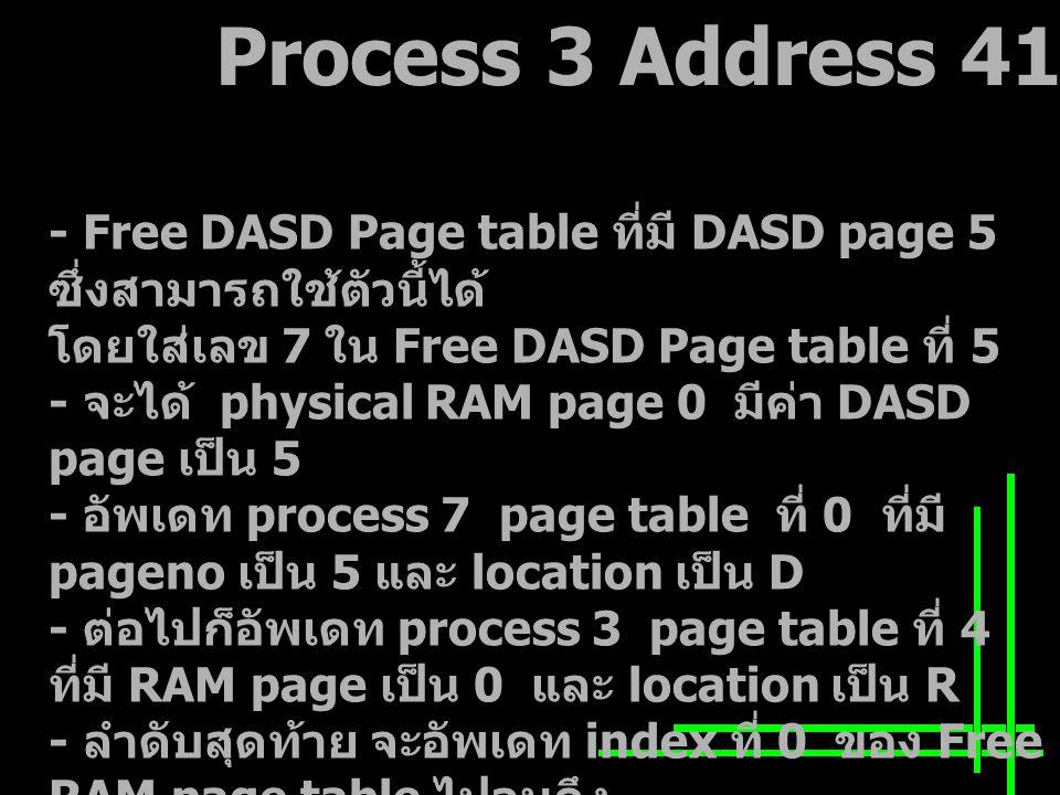 Process 3 Address 4100 ( ต่อ ) - Free DASD Page table ที่มี DASD page 5 ซึ่งสามารถใช้ตัวนี้ได้ โดยใส่เลข 7 ใน Free DASD Page table ที่ 5 - จะได้ physical RAM page 0 มีค่า DASD page เป็น 5 - อัพเดท process 7 page table ที่ 0 ที่มี pageno เป็น 5 และ location เป็น D - ต่อไปก็อัพเดท process 3 page table ที่ 4 ที่มี RAM page เป็น 0 และ location เป็น R - ลำดับสุดท้าย จะอัพเดท index ที่ 0 ของ Free RAM page table ไปจนถึง การอัพเดท timestamp ตั้งแต่การเข้าทำงาน ของ page นี้ และเปลี่ยนค่าของ PID ที่เป็น 3