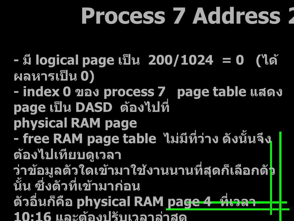 Process 7 Address 200 - มี logical page เป็น 200/1024 = 0 ( ได้ ผลหารเป็น 0) - index 0 ของ process 7 page table แสดง page เป็น DASD ต้องไปที่ physical RAM page - free RAM page table ไม่มีที่ว่าง ดังนั้นจึง ต้องไปเทียบดูเวลา ว่าข้อมูลตัวใดเข้ามาใช้งานนานที่สุดก็เลือกตัว นั้น ซึ่งตัวที่เข้ามาก่อน ตัวอื่นก็คือ physical RAM page 4 ที่เวลา 10:16 และต้องปรับเวลาล่าสุด จากนั้นกลับไปทำที่ DASD page จาก backing store - Free DASD Page table ที่มี DASD page 3 ซึ่งสามารถใช้ตัวนี้ได้ โดยใส่เลข 7 ใน Free DASD Page table ที่ 3