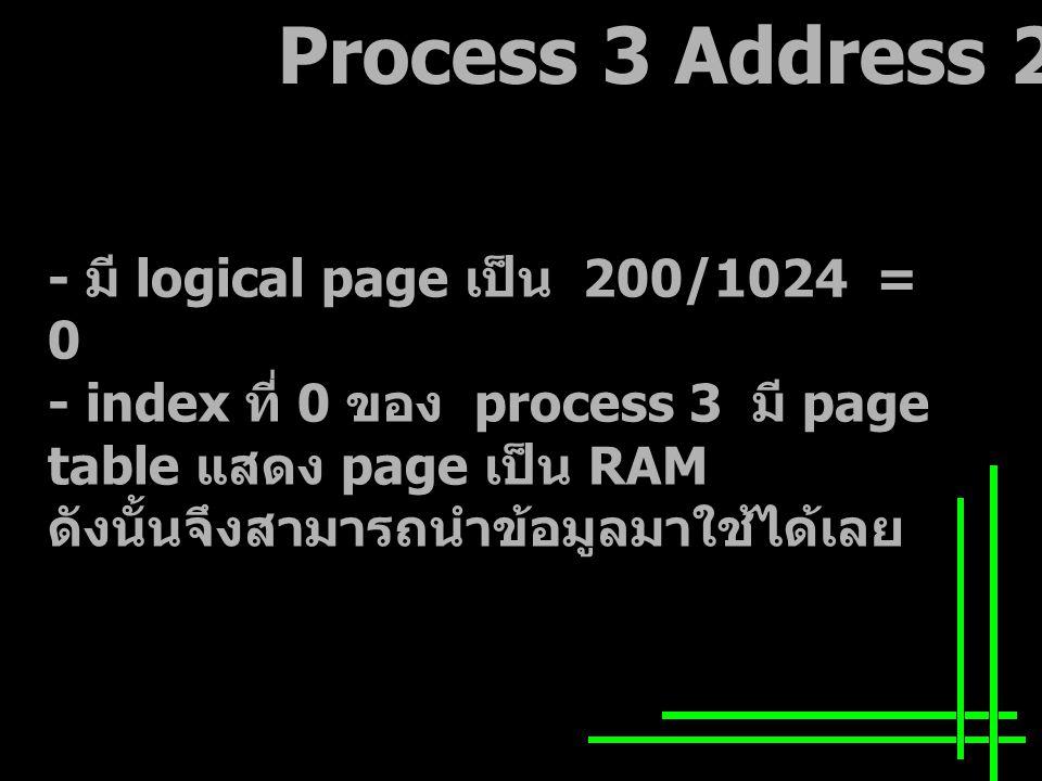 Process 3 Address 200 - มี logical page เป็น 200/1024 = 0 - index ที่ 0 ของ process 3 มี page table แสดง page เป็น RAM ดังนั้นจึงสามารถนำข้อมูลมาใช้ได้เลย