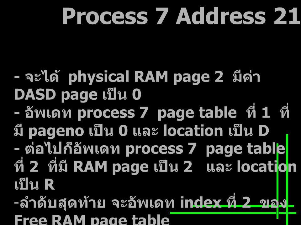 - จะได้ physical RAM page 2 มีค่า DASD page เป็น 0 - อัพเดท process 7 page table ที่ 1 ที่ มี pageno เป็น 0 และ location เป็น D - ต่อไปก็อัพเดท process 7 page table ที่ 2 ที่มี RAM page เป็น 2 และ location เป็น R - ลำดับสุดท้าย จะอัพเดท index ที่ 2 ของ Free RAM page table ไปจนถึงการอัพเดท timestamp ตั้งแต่ การเข้าทำงานของ page นี้ ซึ่งได้ผลลัพธ์ดังต่อไปนี้ Process 7 Address 2100 ( ต่อ )