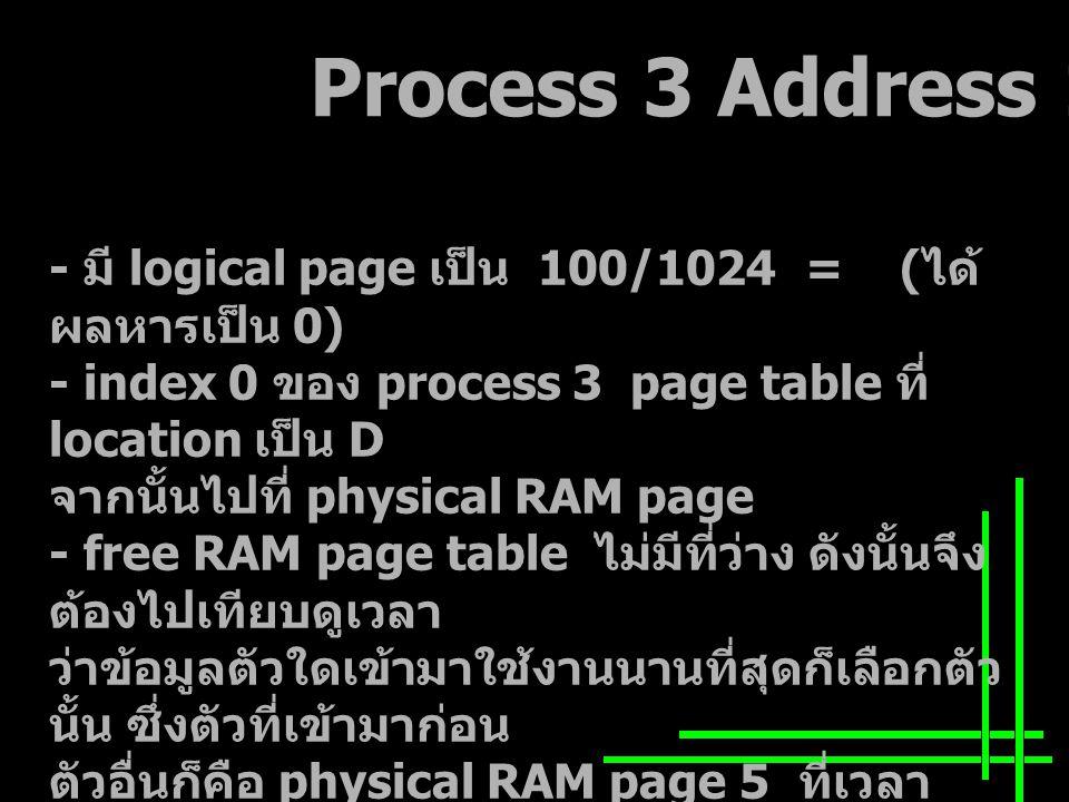 Process 3 Address 100 - มี logical page เป็น 100/1024 = ( ได้ ผลหารเป็น 0) - index 0 ของ process 3 page table ที่ location เป็น D จากนั้นไปที่ physical RAM page - free RAM page table ไม่มีที่ว่าง ดังนั้นจึง ต้องไปเทียบดูเวลา ว่าข้อมูลตัวใดเข้ามาใช้งานนานที่สุดก็เลือกตัว นั้น ซึ่งตัวที่เข้ามาก่อน ตัวอื่นก็คือ physical RAM page 5 ที่เวลา 10:12 และต้องปรับเวลาล่าสุด จากนั้นกลับไปทำที่ DASD page จาก backing store - Free DASD Page table ที่พื้นที่ว่างอยู่ที่ page 2 ซึ่งสามารถใช้ตัวนี้ได้ โดยใส่เลข 3 ใน Free DASD Page table ที่ 2