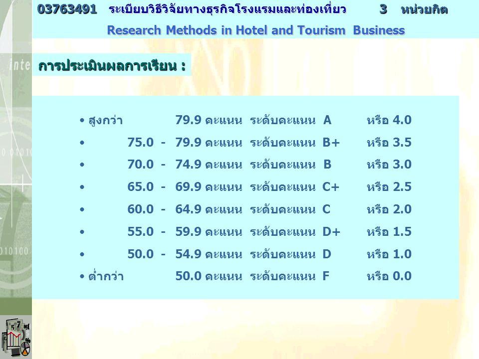 การประเมินผลการเรียน : สูงกว่า 79.9 คะแนน ระดับคะแนน Aหรือ 4.0 75.0 - 79.9 คะแนน ระดับคะแนน B+หรือ 3.5 70.0 - 74.9 คะแนน ระดับคะแนน Bหรือ 3.0 65.0 - 6