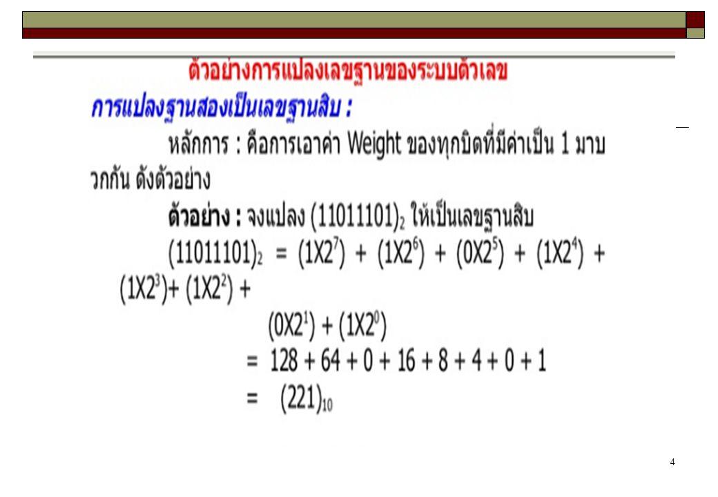 การแปลงเลขฐานสองเป็นฐานสิบ 5