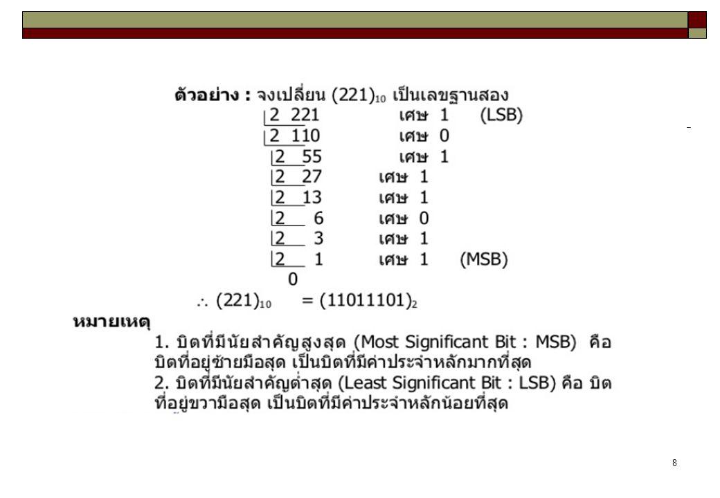 วิธีแปลงเลขฐานสิบเป็นฐานสองโดยใช้วิธี เทียบค่าน้ำหนักของบิต  ต้องการเปลี่ยนค่า 221 10 เป็นเลขฐาน 2  นำค่าน้ำหนัก (Weight) โดยค่าน้ำหนักจะ เรียงกันดังนี้  1024 / 512 /128/256/128/64/32/16/8/4/2/1  ค่าน้ำหนักแรกเลือกค่าน้ำหนักที่มากที่สุดแต่ น้อยกว่าค่าที่ต้องการหา  เลือกค่าน้ำหนักตัวอื่นๆต่อไป เพื่อให้รวม แล้วได้ค่าที่ต้องการ 9