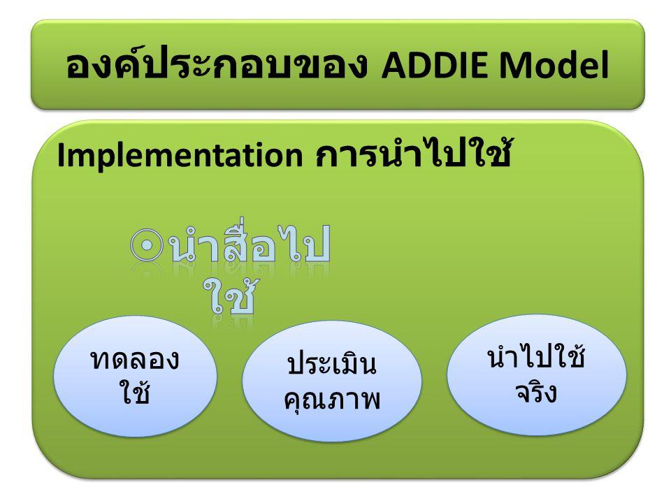 Implementation การนำไปใช้ องค์ประกอบของ ADDIE Model ทดลอง ใช้ ประเมิน คุณภาพ นำไปใช้ จริง