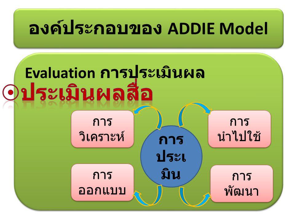Evaluation การประเมินผล องค์ประกอบของ ADDIE Model การ วิเคราะห์ การ ออกแบบ การ นำไปใช้ การ พัฒนา การ ประเ มิน