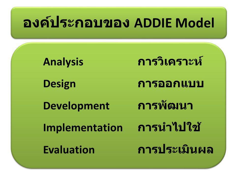 Analysis การวิเคราะห์ Design การออกแบบ Development การพัฒนา Implementation การนำไปใช้ Evaluation การประเมินผล Analysis การวิเคราะห์ Design การออกแบบ D
