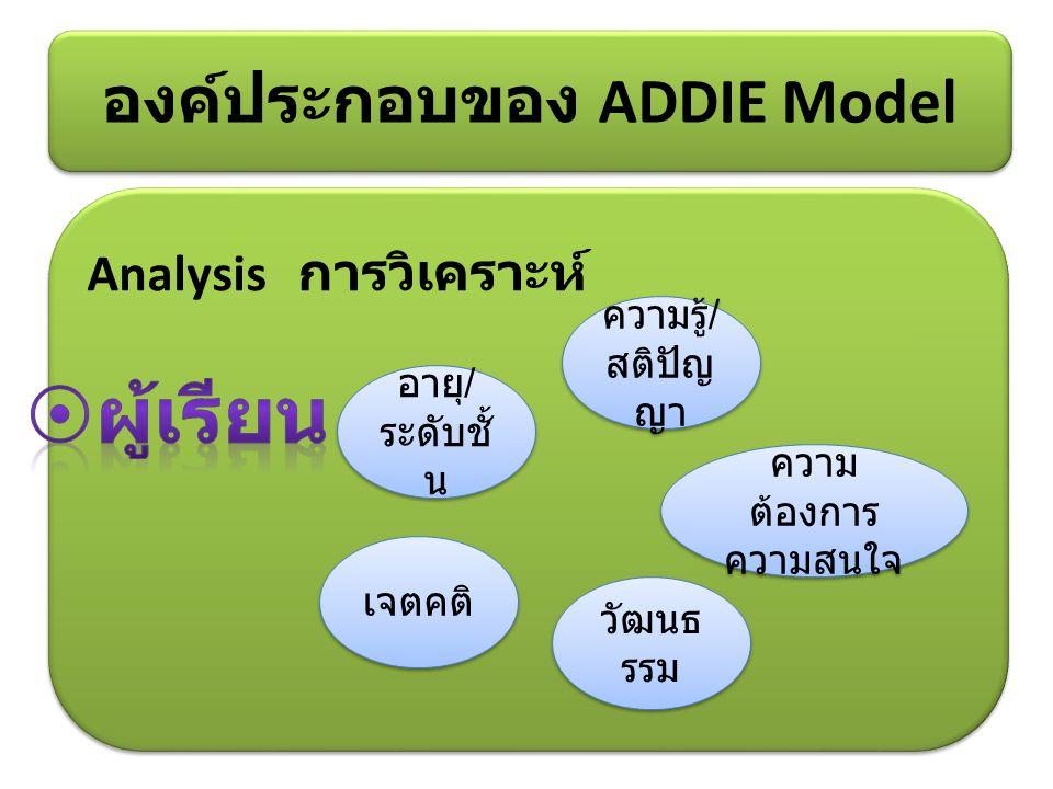 Analysis การวิเคราะห์ องค์ประกอบของ ADDIE Model อายุ / ระดับชั้ น ความรู้ / สติปัญ ญา เจตคติ ความ ต้องการ ความสนใจ วัฒนธ รรม
