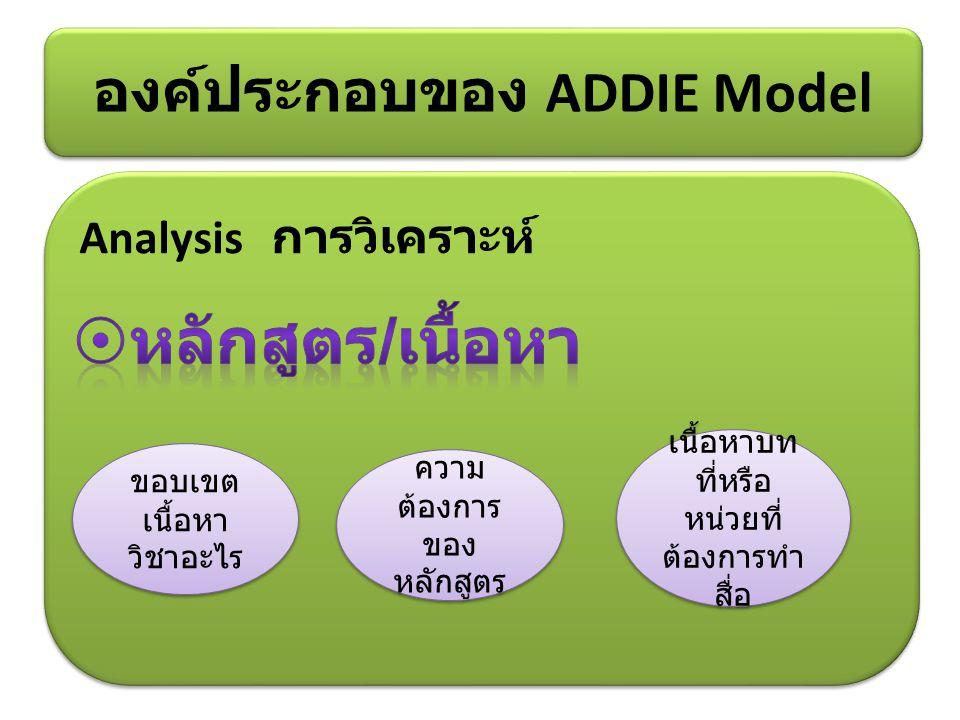 Analysis การวิเคราะห์ องค์ประกอบของ ADDIE Model ความ ต้องการ ของ หลักสูตร ขอบเขต เนื้อหา วิชาอะไร ขอบเขต เนื้อหา วิชาอะไร เนื้อหาบท ที่หรือ หน่วยที่ ต