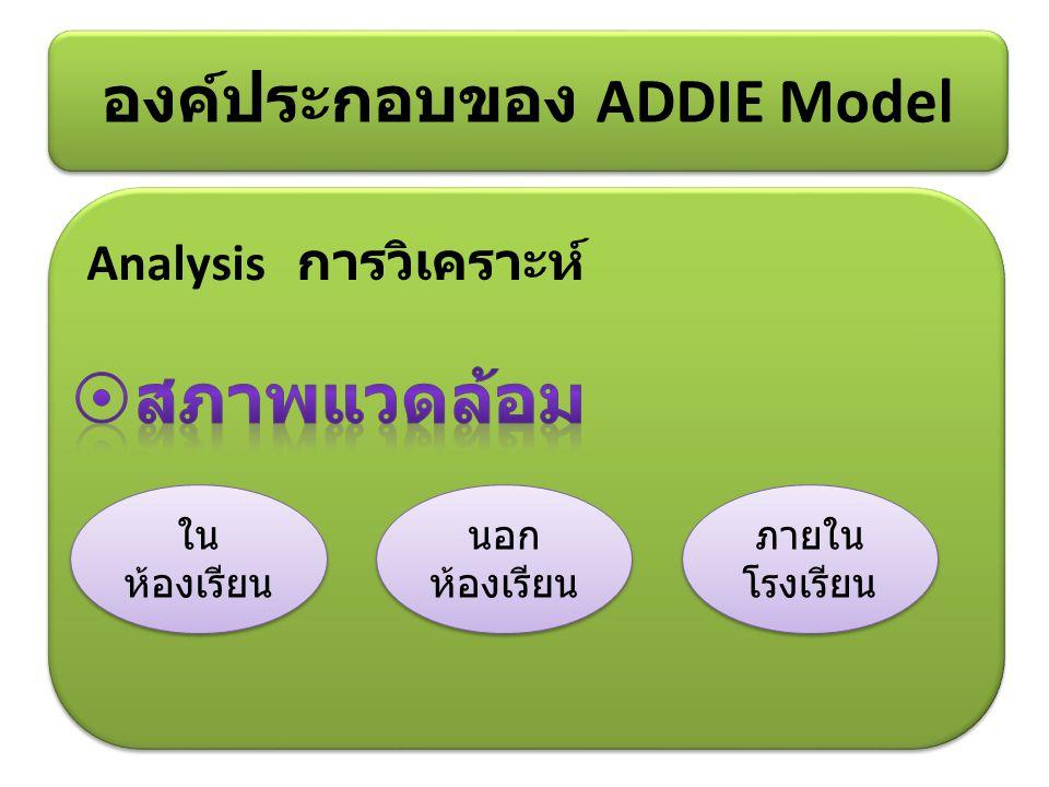 Analysis การวิเคราะห์ องค์ประกอบของ ADDIE Model ภายใน โรงเรียน ใน ห้องเรียน นอก ห้องเรียน