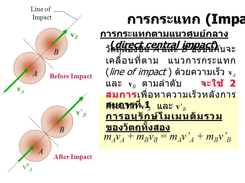 การกระแทกตามแนวศูนย์กลาง (direct central impact) m A v A + m B v B = m A v' A + m B v' B A B vAvA vBvB Line of Impact A B v'Av'A v'Bv'B Before Impact After Impact การกระแทก (Impact) วัตถุสองชิ้น A และ B ซึ่งชนกันจะ เคลื่อนที่ตาม แนวการกระแทก (line of impact ) ด้วยความเร็ว v A และ v B ตามลำดับ จะใช้ 2 สมการเพื่อหาความเร็วหลังการ กระแทก v' A และ v' B สมการที่ 1 การอนุรักษ์โมเมนตัมรวม ของวัตถุทั้งสอง