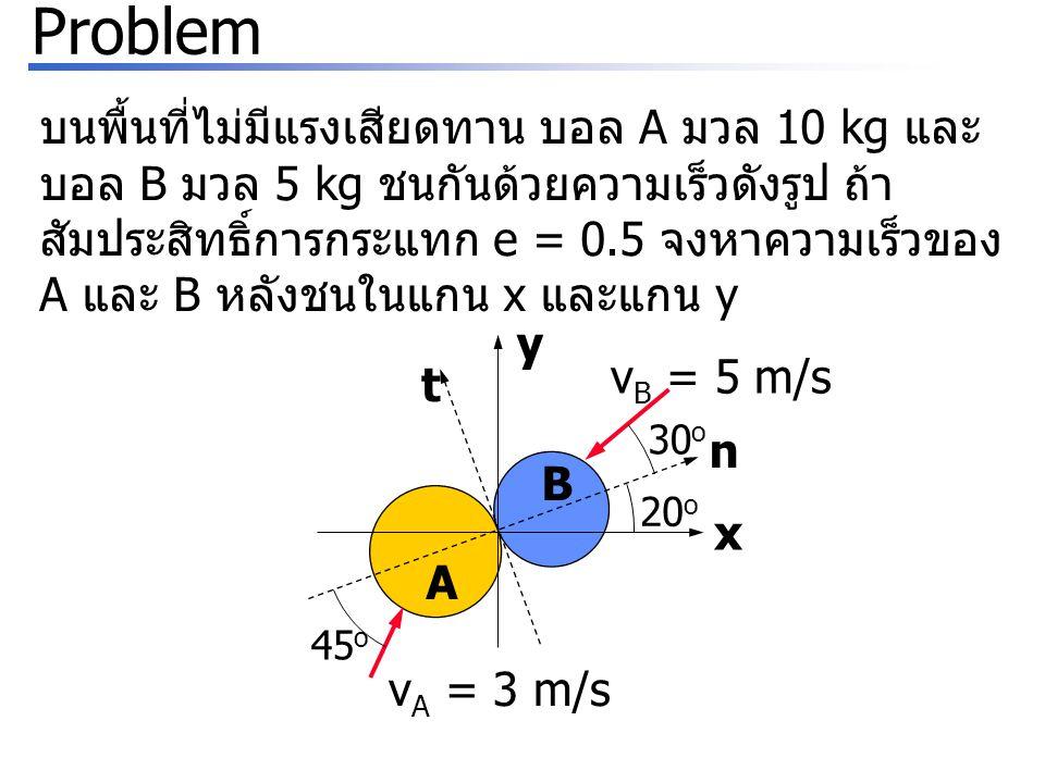 Problem v A = 3 m/s 20 o v B = 5 m/s A B 30 o 45 o x y n t บนพื้นที่ไม่มีแรงเสียดทาน บอล A มวล 10 kg และ บอล B มวล 5 kg ชนกันด้วยความเร็วดังรูป ถ้า สัมประสิทธิ์การกระแทก e = 0.5 จงหาความเร็วของ A และ B หลังชนในแกน x และแกน y
